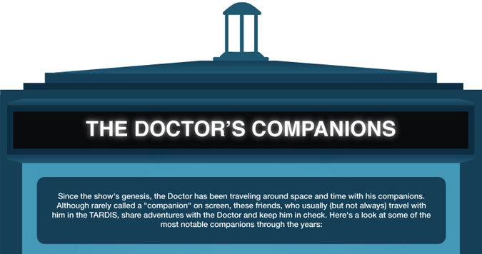 The Many Companions of Doctor Who [Infographic]