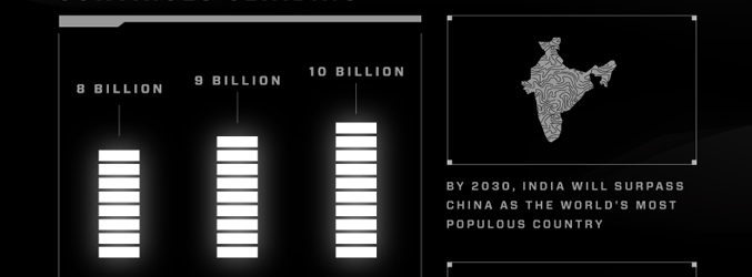 7 Billion People: How Will it Change the World? [Infographic]